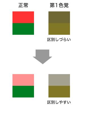 shikikaku6