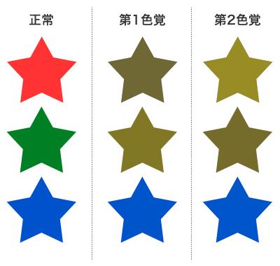 shikikaku1