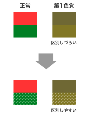 shikikaku5